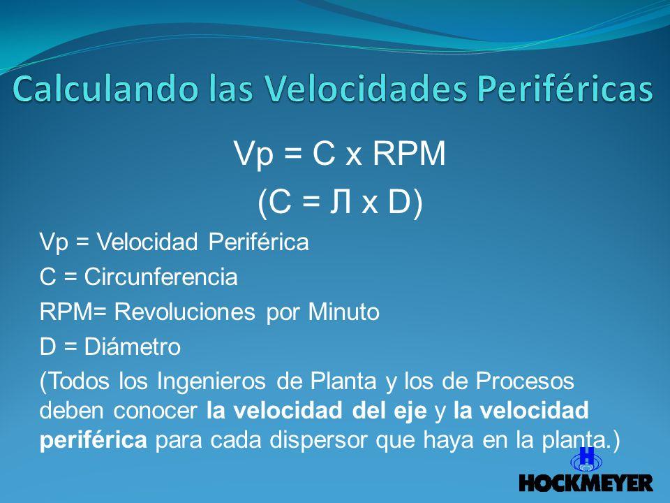 Vp = C x RPM (C = Л x D) Vp = Velocidad Periférica C = Circunferencia RPM= Revoluciones por Minuto D = Diámetro (Todos los Ingenieros de Planta y los