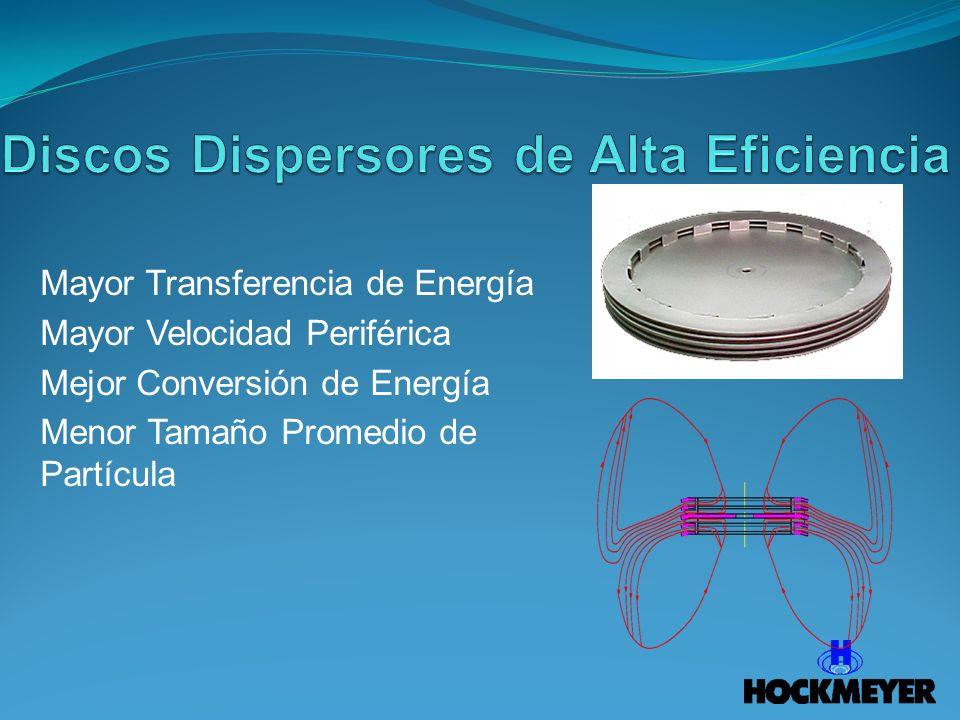 Mayor Transferencia de Energía Mayor Velocidad Periférica Mejor Conversión de Energía Menor Tamaño Promedio de Partícula