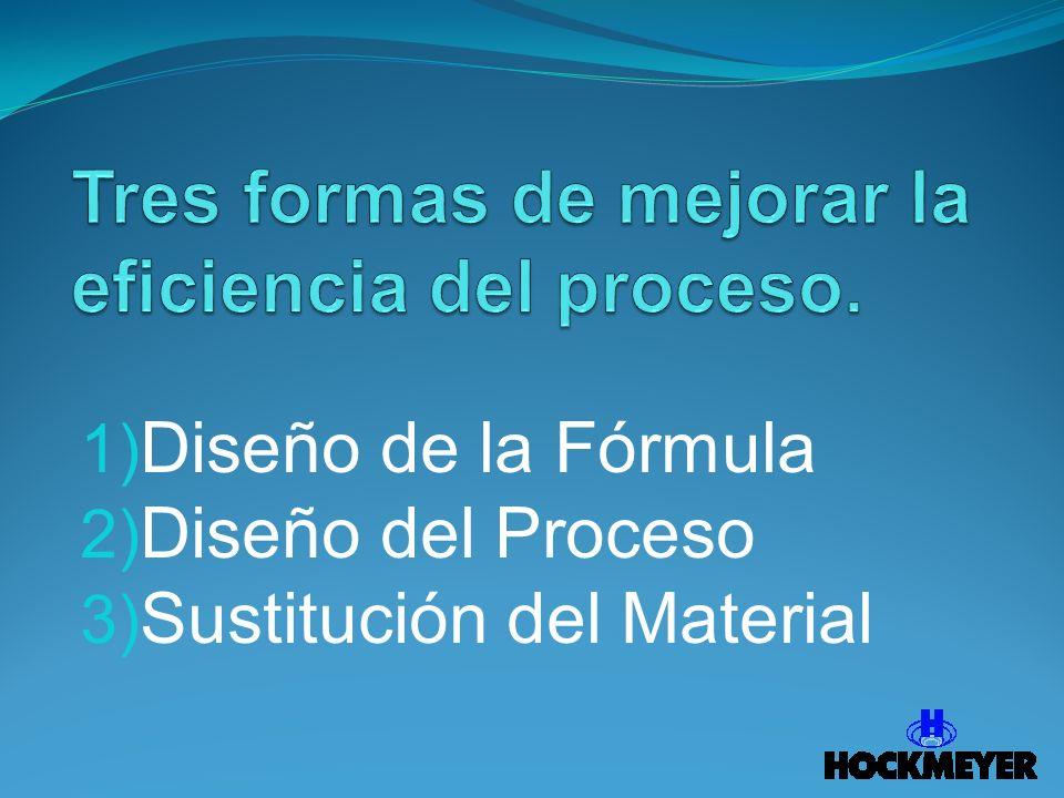 1) Diseño de la Fórmula 2) Diseño del Proceso 3) Sustitución del Material