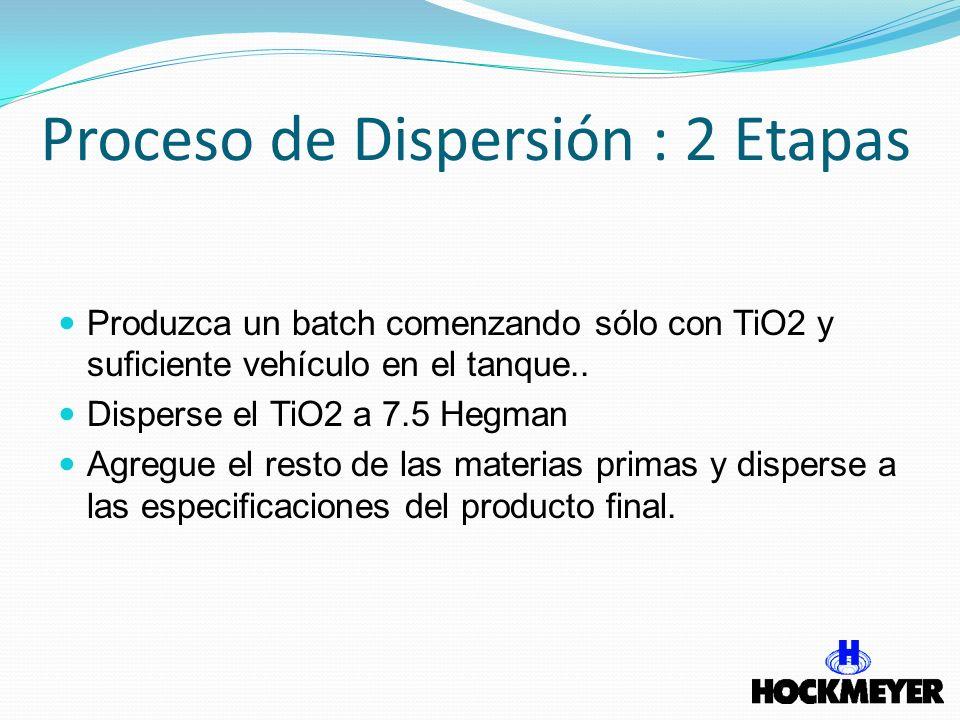 Proceso de Dispersión : 2 Etapas Produzca un batch comenzando sólo con TiO2 y suficiente vehículo en el tanque.. Disperse el TiO2 a 7.5 Hegman Agregue