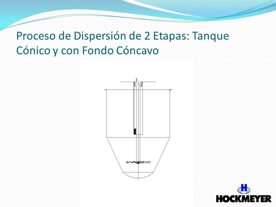 Proceso de Dispersión de 2 Etapas: Tanque Cónico y con Fondo Cóncavo