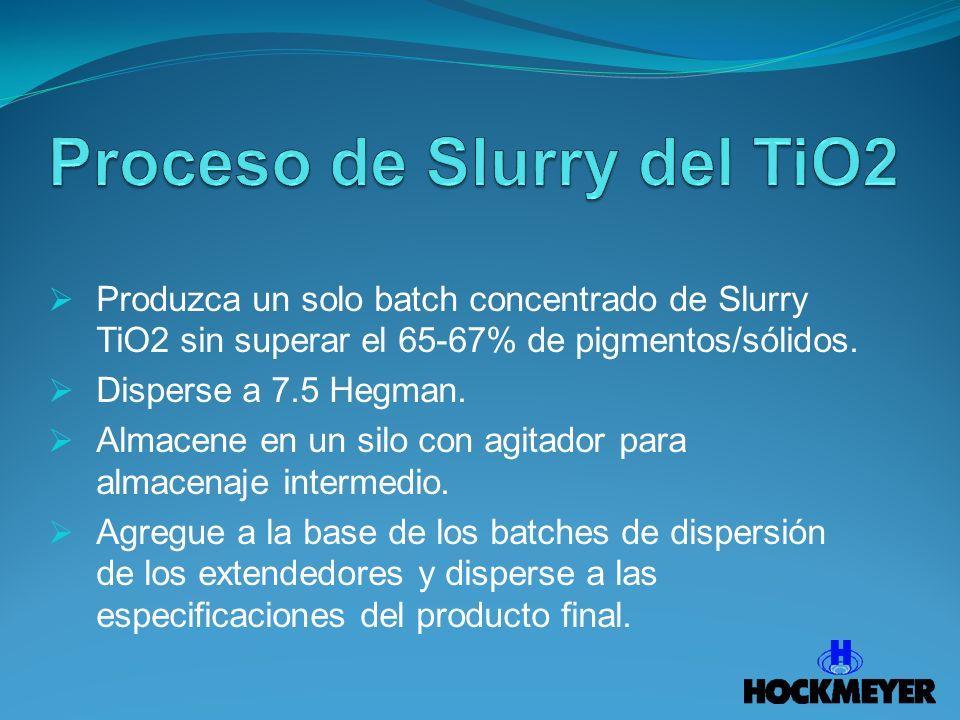 Produzca un solo batch concentrado de Slurry TiO2 sin superar el 65-67% de pigmentos/sólidos. Disperse a 7.5 Hegman. Almacene en un silo con agitador