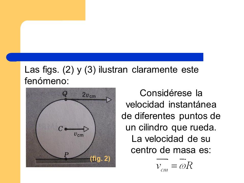 Las figs. (2) y (3) ilustran claramente este fenómeno: Considérese la velocidad instantánea de diferentes puntos de un cilindro que rueda. La velocida