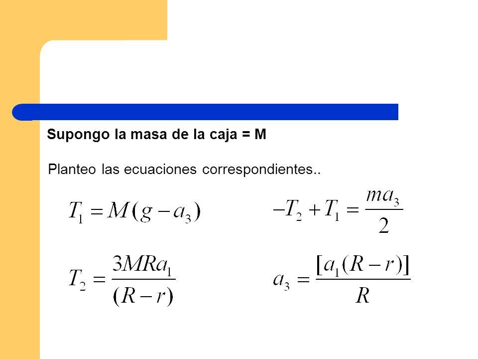 Supongo la masa de la caja = M Planteo las ecuaciones correspondientes..
