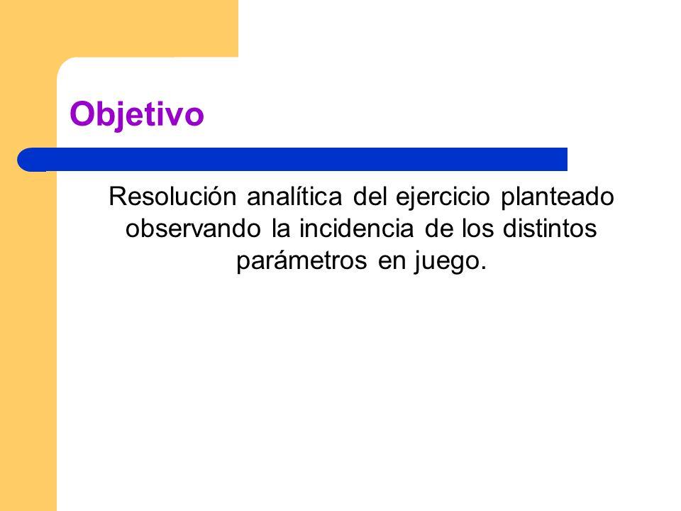 Objetivo Resolución analítica del ejercicio planteado observando la incidencia de los distintos parámetros en juego.