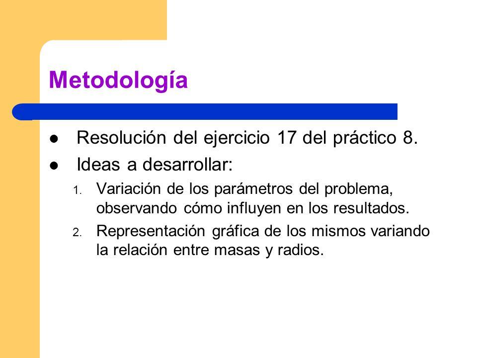 Metodología Resolución del ejercicio 17 del práctico 8. Ideas a desarrollar: 1. Variación de los parámetros del problema, observando cómo influyen en