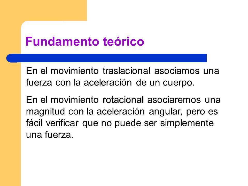 Fundamento teórico En el movimiento traslacional asociamos una fuerza con la aceleración de un cuerpo. rotacional En el movimiento rotacional asociare