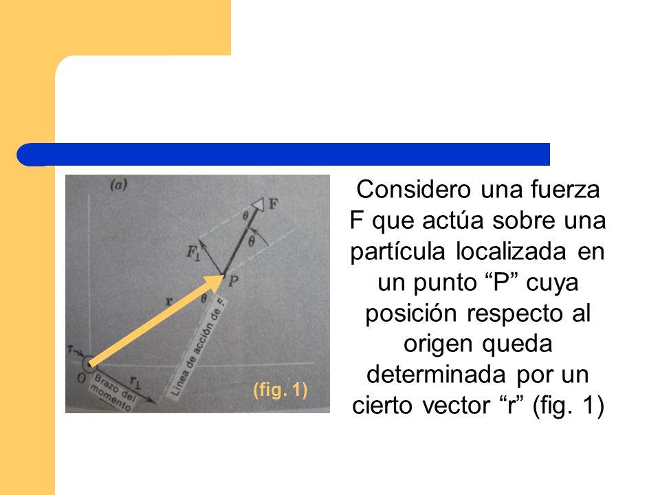 (fig. 1) Considero una fuerza F que actúa sobre una partícula localizada en un punto P cuya posición respecto al origen queda determinada por un ciert