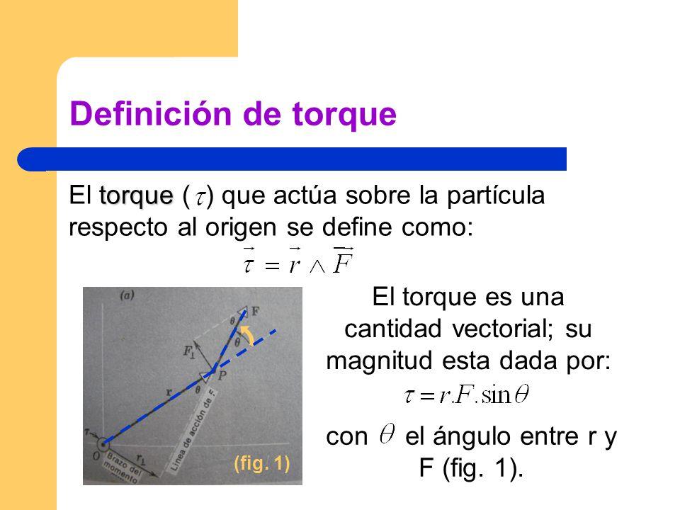Definición de torque torque El torque ( ) que actúa sobre la partícula respecto al origen se define como: El torque es una cantidad vectorial; su magn