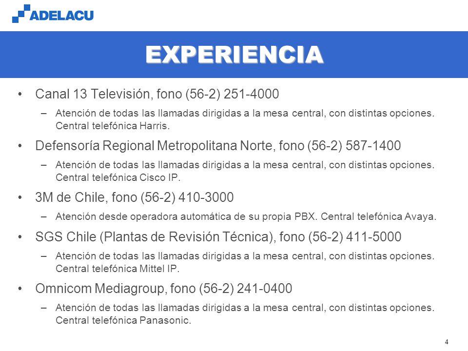 www.adelacu.com 5 ESPECIFICACIONES Reconocimiento de voz.