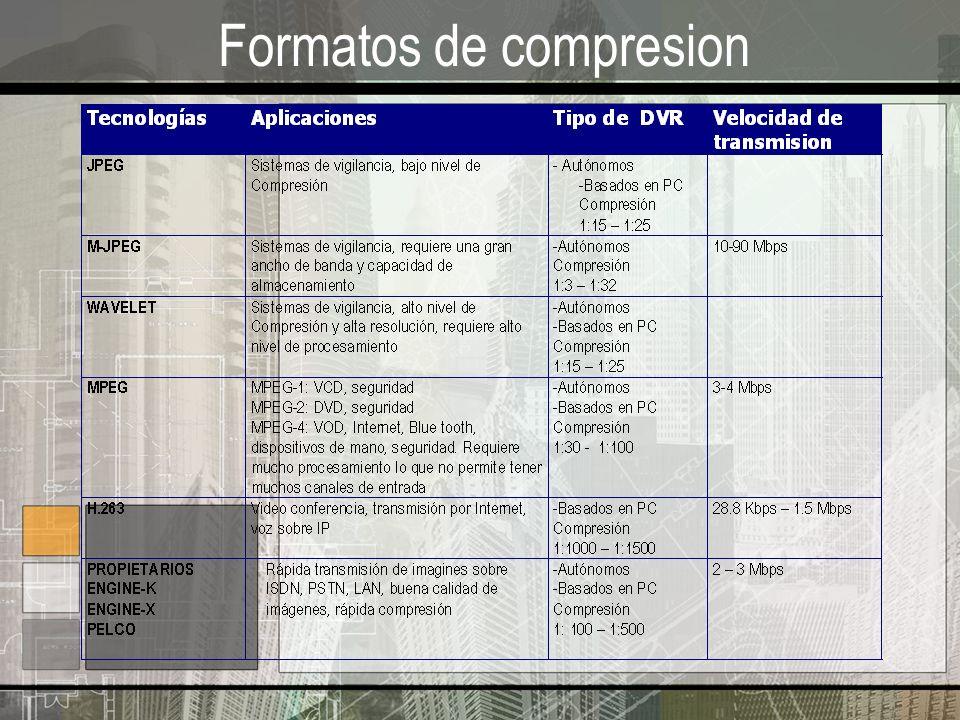 Formatos de compresion