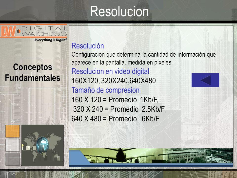 Resolución Configuración que determina la cantidad de información que aparece en la pantalla, medida en píxeles. Resolucion en video digital 160X120,