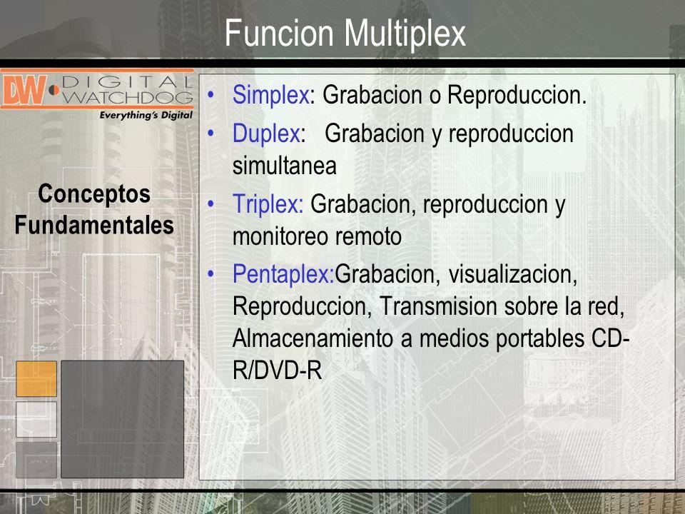 Funcion Multiplex Simplex: Grabacion o Reproduccion. Duplex: Grabacion y reproduccion simultanea Triplex: Grabacion, reproduccion y monitoreo remoto P
