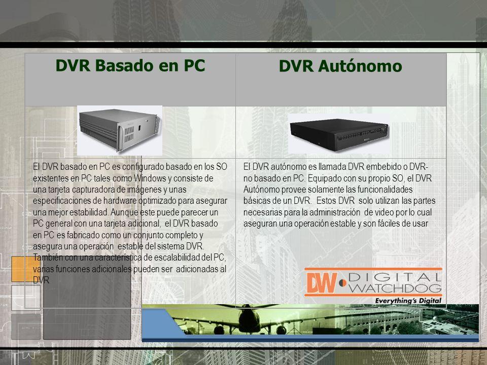 DVR Basado en PCDVR Autónomo El DVR basado en PC es configurado basado en los SO existentes en PC tales como Windows y consiste de una tarjeta capturadora de imágenes y unas especificaciones de hardware optimizado para asegurar una mejor estabilidad.