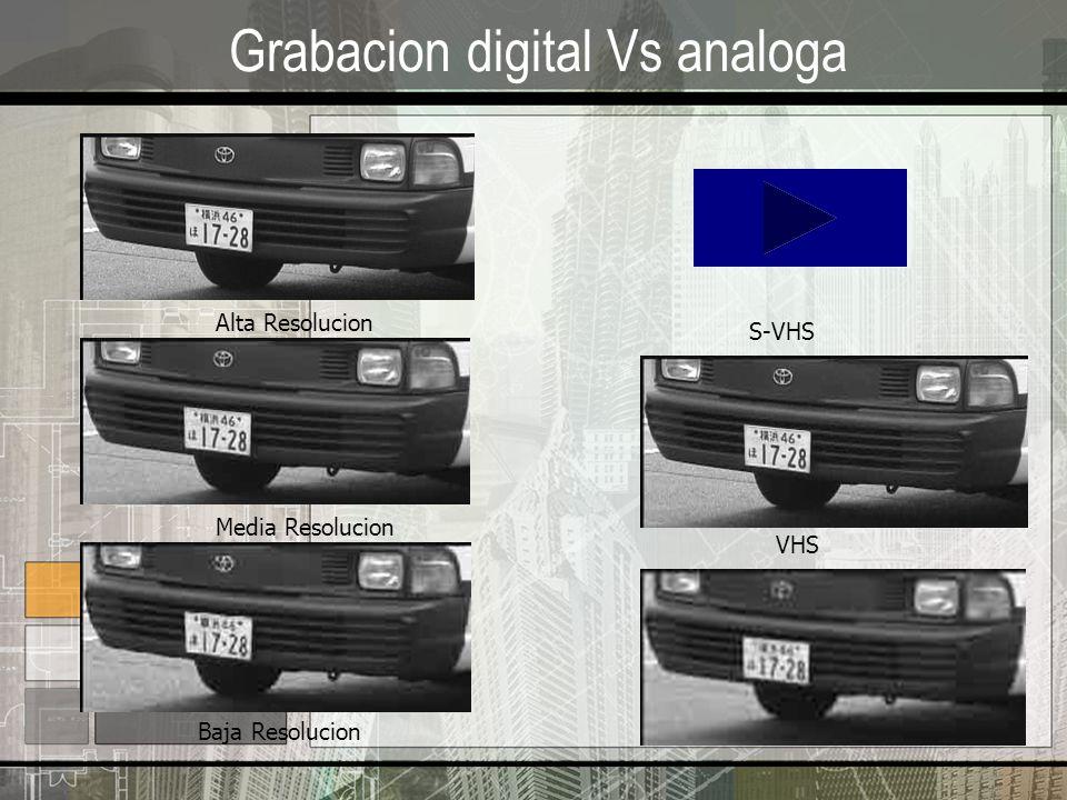 Grabacion digital Vs analoga Alta Resolucion Media Resolucion Baja Resolucion S-VHS VHS