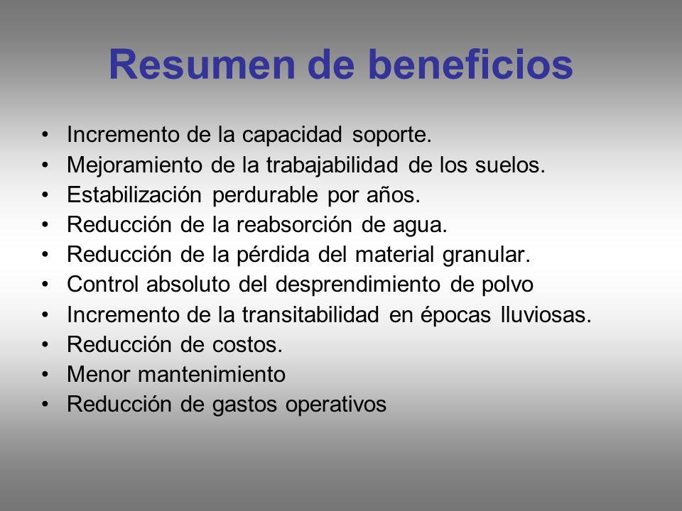 Resumen de beneficios Incremento de la capacidad soporte. Mejoramiento de la trabajabilidad de los suelos. Estabilización perdurable por años. Reducci