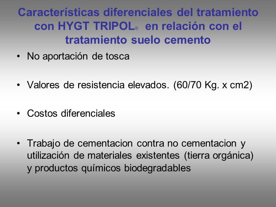 Características diferenciales del tratamiento con HYGT TRIPOL ® en relación con el tratamiento suelo cemento No aportación de tosca Valores de resiste