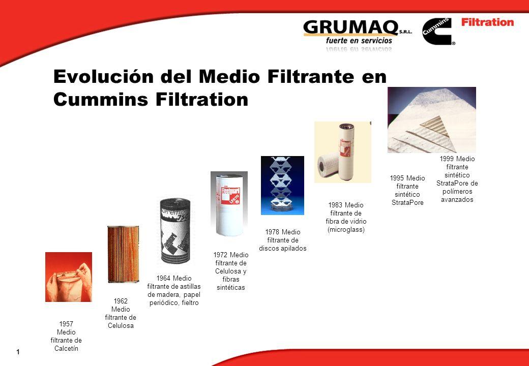 1 Evolución del Medio Filtrante en Cummins Filtration 1957 Medio filtrante de Calcetín 1962 Medio filtrante de Celulosa 1964 Medio filtrante de astill