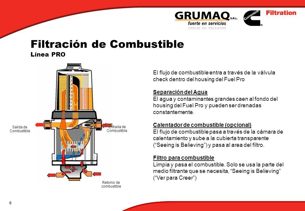 6 El flujo de combustible entra a través de la válvula check dentro del housing del Fuel Pro Separación del Agua El agua y contaminantes grandes caen