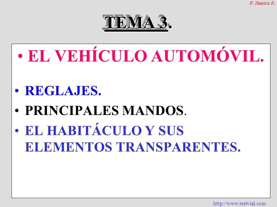 http://www.testvial.com TEMA 3. TEMA 3.3.3.3. EL VEHÍCULO AUTOMÓVIL. REGLAJES. PRINCIPALES MANDOS. EL HABITÁCULO Y SUS ELEMENTOS TRANSPARENTES.