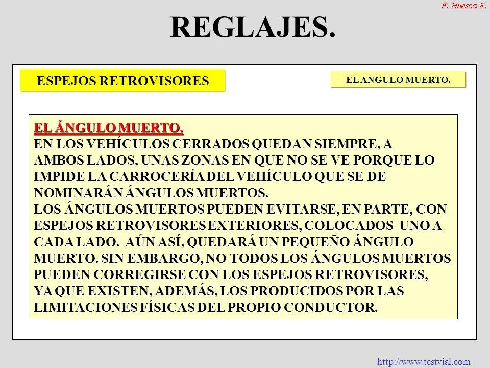 http://www.testvial.com REGLAJES. POSICIÓN DEL CONDUCTOR BANQUETARESPALDO. IMPORTANCIA. ANGULO MUERTO. INTERIOR. EXTERIORES. REGLAJES ESPEJOS RETROVIS