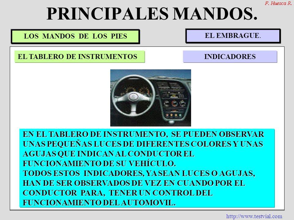 http://www.testvial.com PRINCIPALES MANDOS. FRENOACELERADOREMBRAGUE LOS MANDOS DE LOS PIES Posibles fallosUtilizaciónEl derrape EL TABLERO DE INSTRUME
