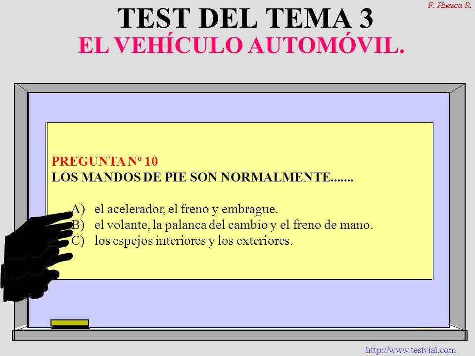 http://www.testvial.com PREGUNTA Nº 1 ¿QUÉ ESPEJO RETROVISOR ES SIEMPRE OBLIGATORIO? A) El interior. B) El exterior izquierdo. C) El exterior derecho.