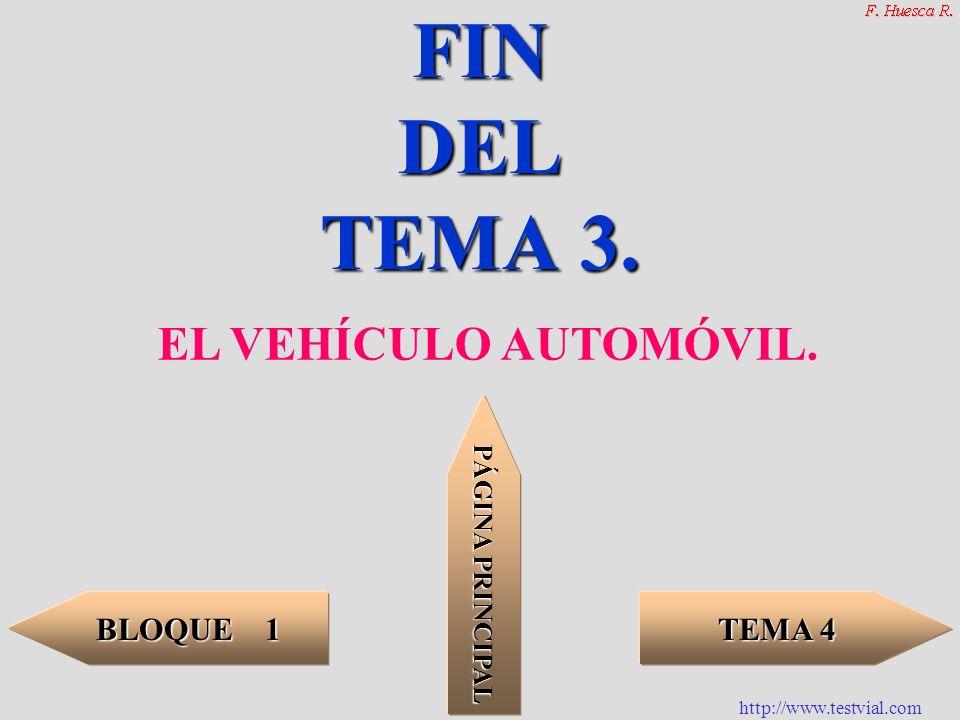 http://www.testvial.com TEMA 4 TEMA 4 BLOQUE 1 BLOQUE 1 PÁGINA PRINCIPAL PÁGINA PRINCIPAL FIN DEL TEMA 3. EL VEHÍCULO AUTOMÓVIL.