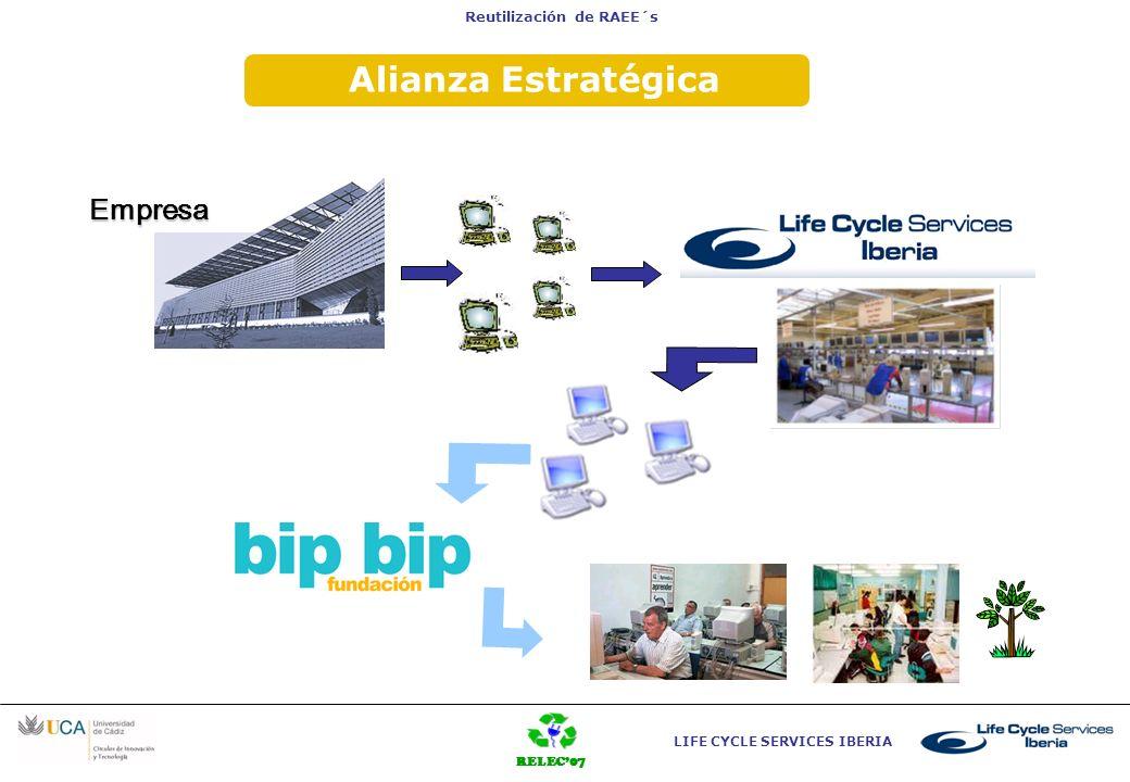 RELEC07 LIFE CYCLE SERVICES IBERIA Reutilización de RAEE´s Empresa Alianza Estratégica