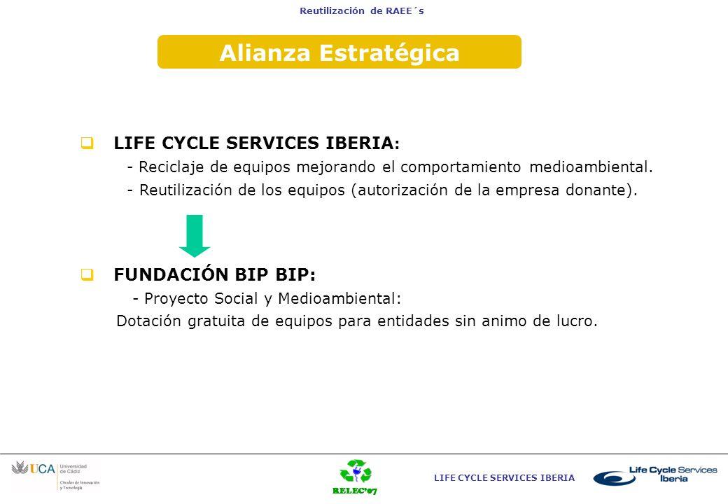 RELEC07 LIFE CYCLE SERVICES IBERIA LIFE CYCLE SERVICES IBERIA : - Reciclaje de equipos mejorando el comportamiento medioambiental. - Reutilización de