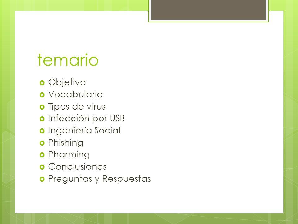 temario Objetivo Vocabulario Tipos de virus Infección por USB Ingeniería Social Phishing Pharming Conclusiones Preguntas y Respuestas