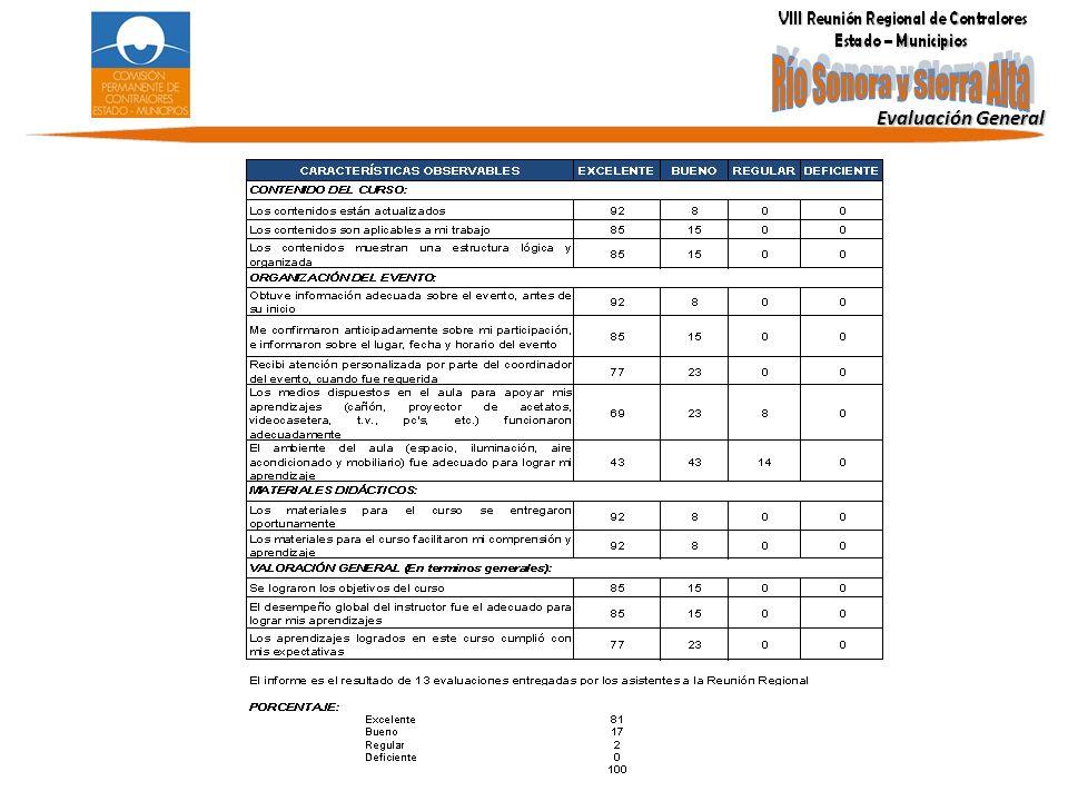 Evaluación General