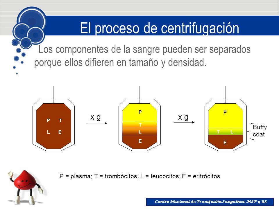 Centro Nacional de Transfusión Sanguínea- MSP y BS El proceso de centrifugación Los componentes de la sangre pueden ser separados porque ellos difiere