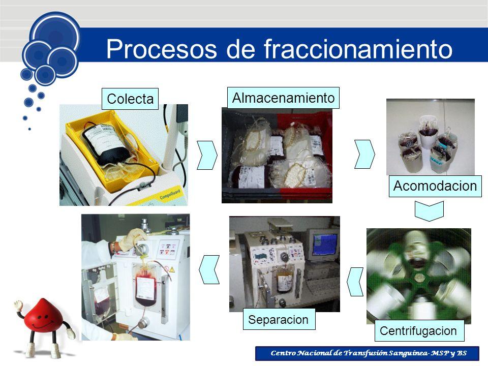 Centro Nacional de Transfusión Sanguínea- MSP y BS Procesos de fraccionamiento ColectaAlmacenamiento Acomodacion Separacion Centrifugacion