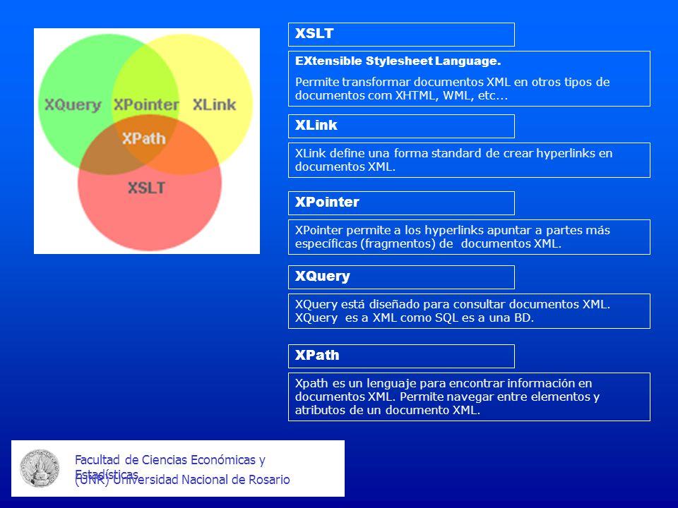 Facultad de Ciencias Económicas y Estadísticas (UNR) Universidad Nacional de Rosario XSLT EXtensible Stylesheet Language.