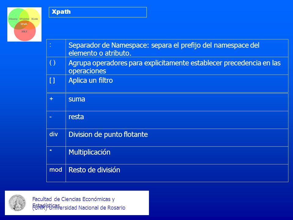 Facultad de Ciencias Económicas y Estadísticas (UNR) Universidad Nacional de Rosario Xpath : Separador de Namespace: separa el prefijo del namespace del elemento o atributo.