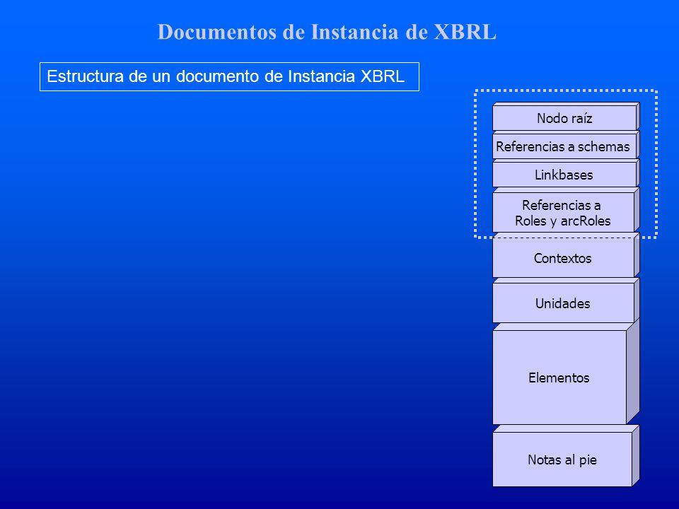Documentos de Instancia de XBRL Estructura de un documento de Instancia XBRL Nodo raíz Referencias a schemas Linkbases Referencias a Roles y arcRoles Contextos Elementos Notas al pie Unidades