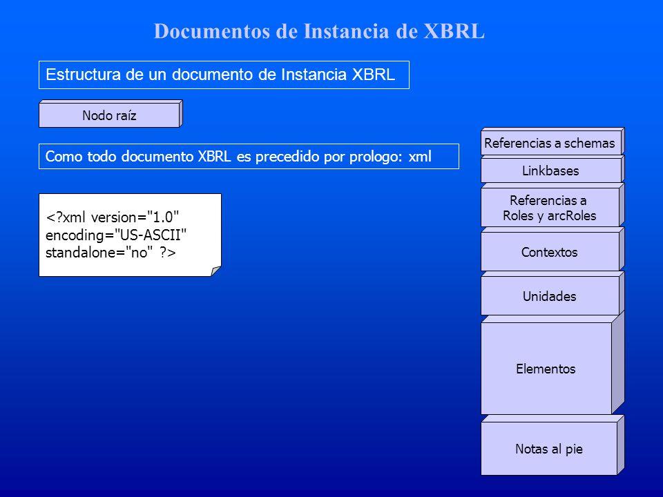 Documentos de Instancia de XBRL Estructura de un documento de Instancia XBRL Nodo raíz Referencias a schemas Linkbases Referencias a Roles y arcRoles Contextos Elementos Notas al pie Unidades Como todo documento XBRL es precedido por prologo: xml <?xml version= 1.0 encoding= US-ASCII standalone= no ?>