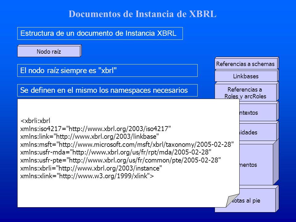 Documentos de Instancia de XBRL Estructura de un documento de Instancia XBRL Nodo raíz Referencias a schemas Linkbases Referencias a Roles y arcRoles Contextos Elementos Notas al pie Unidades El nodo raíz siempre es xbrl Se definen en el mismo los namespaces necesarios <xbrli:xbrl xmlns:iso4217= http://www.xbrl.org/2003/iso4217 xmlns:link= http://www.xbrl.org/2003/linkbase xmlns:msft= http://www.microsoft.com/msft/xbrl/taxonomy/2005-02-28 xmlns:usfr-mda= http://www.xbrl.org/us/fr/rpt/mda/2005-02-28 xmlns:usfr-pte= http://www.xbrl.org/us/fr/common/pte/2005-02-28 xmlns:xbrli= http://www.xbrl.org/2003/instance xmlns:xlink= http://www.w3.org/1999/xlink >
