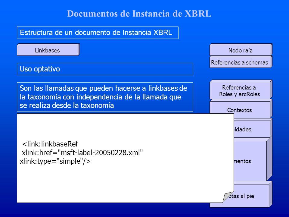 Documentos de Instancia de XBRL Estructura de un documento de Instancia XBRL Nodo raízLinkbases Referencias a Roles y arcRoles Contextos Elementos Notas al pie Unidades Uso optativo Son las llamadas que pueden hacerse a linkbases de la taxonomía con independencia de la llamada que se realiza desde la taxonomía <link:linkbaseRef xlink:href= msft-label-20050228.xml xlink:type= simple /> Referencias a schemas