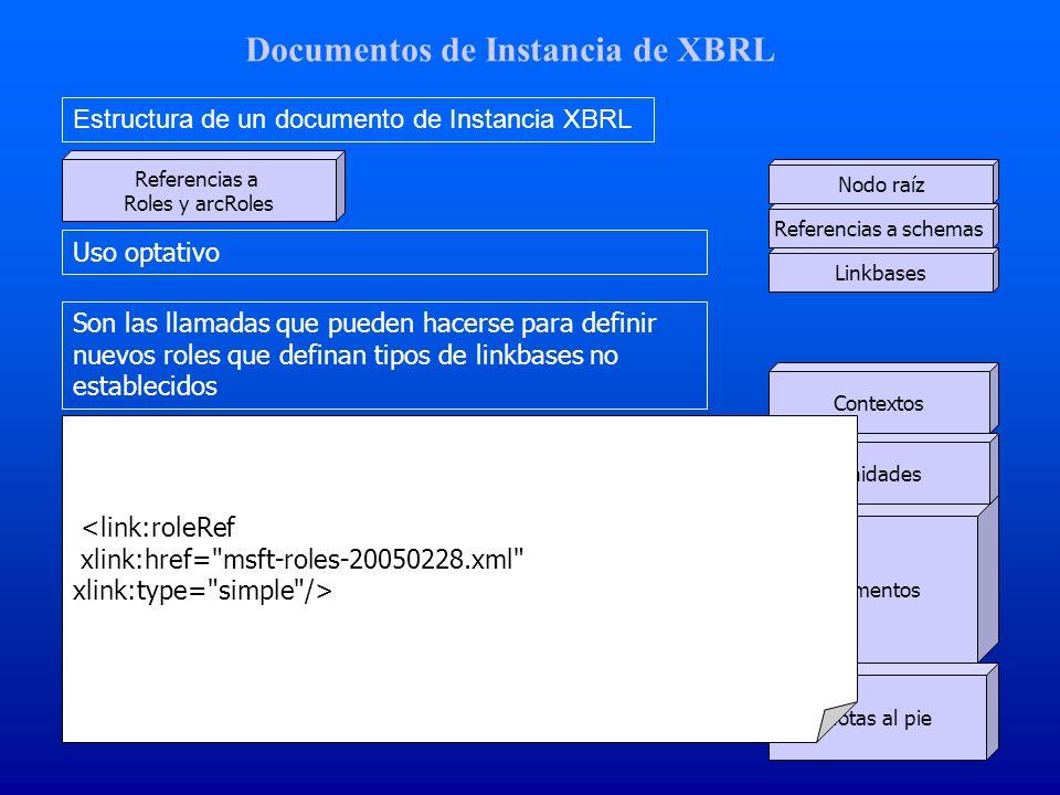 Documentos de Instancia de XBRL Estructura de un documento de Instancia XBRL Nodo raíz Linkbases Referencias a Roles y arcRoles Contextos Elementos Notas al pie Unidades Uso optativo Son las llamadas que pueden hacerse para definir nuevos roles que definan tipos de linkbases no establecidos <link:roleRef xlink:href= msft-roles-20050228.xml xlink:type= simple /> Referencias a schemas