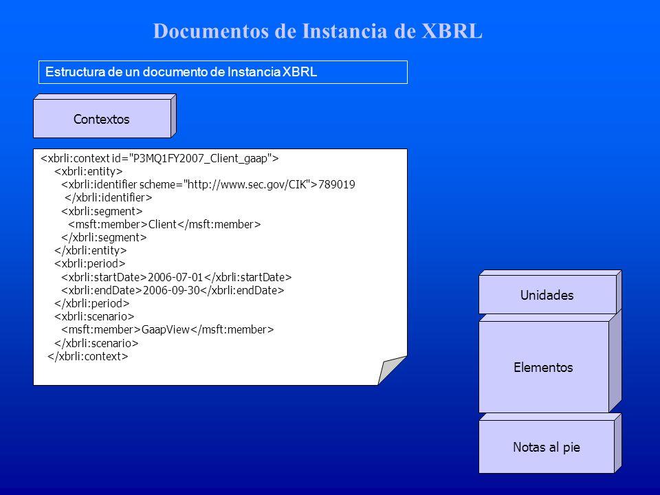 Documentos de Instancia de XBRL Estructura de un documento de Instancia XBRL Contextos Elementos Notas al pie Unidades 789019 Client 2006-07-01 2006-09-30 GaapView
