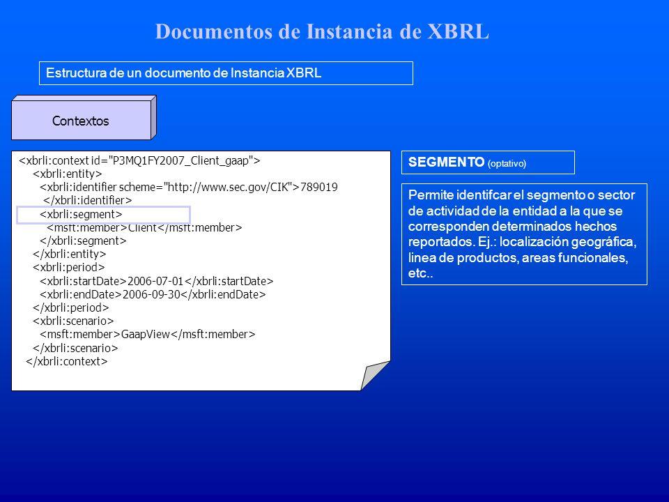 Documentos de Instancia de XBRL Estructura de un documento de Instancia XBRL Contextos 789019 Client 2006-07-01 2006-09-30 GaapView SEGMENTO (optativo) Permite identifcar el segmento o sector de actividad de la entidad a la que se corresponden determinados hechos reportados.