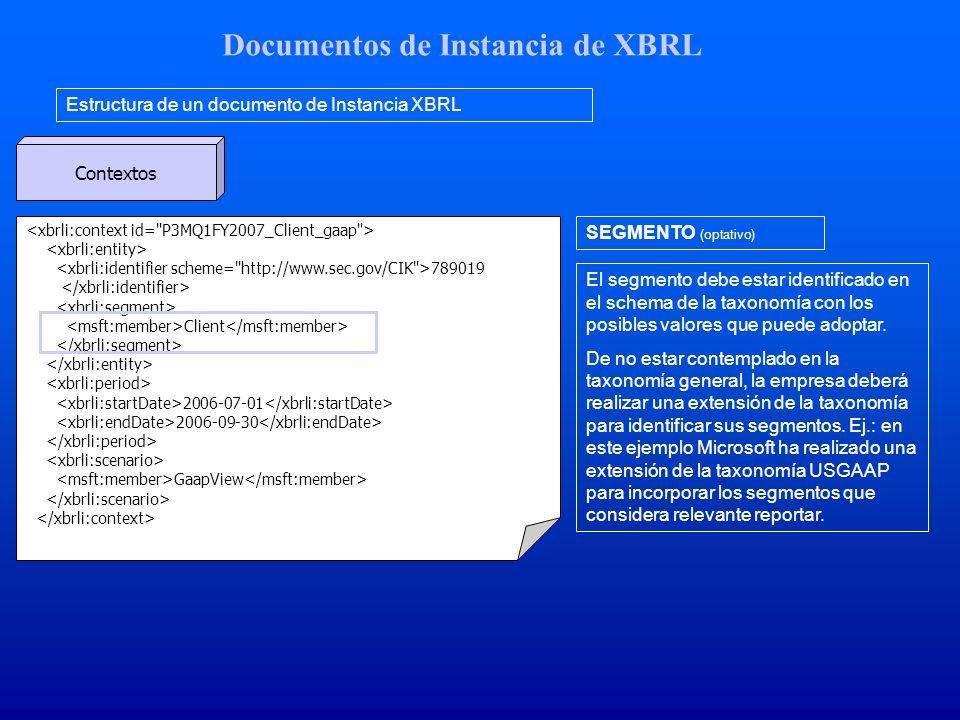 Documentos de Instancia de XBRL Estructura de un documento de Instancia XBRL Contextos 789019 Client 2006-07-01 2006-09-30 GaapView SEGMENTO (optativo) El segmento debe estar identificado en el schema de la taxonomía con los posibles valores que puede adoptar.
