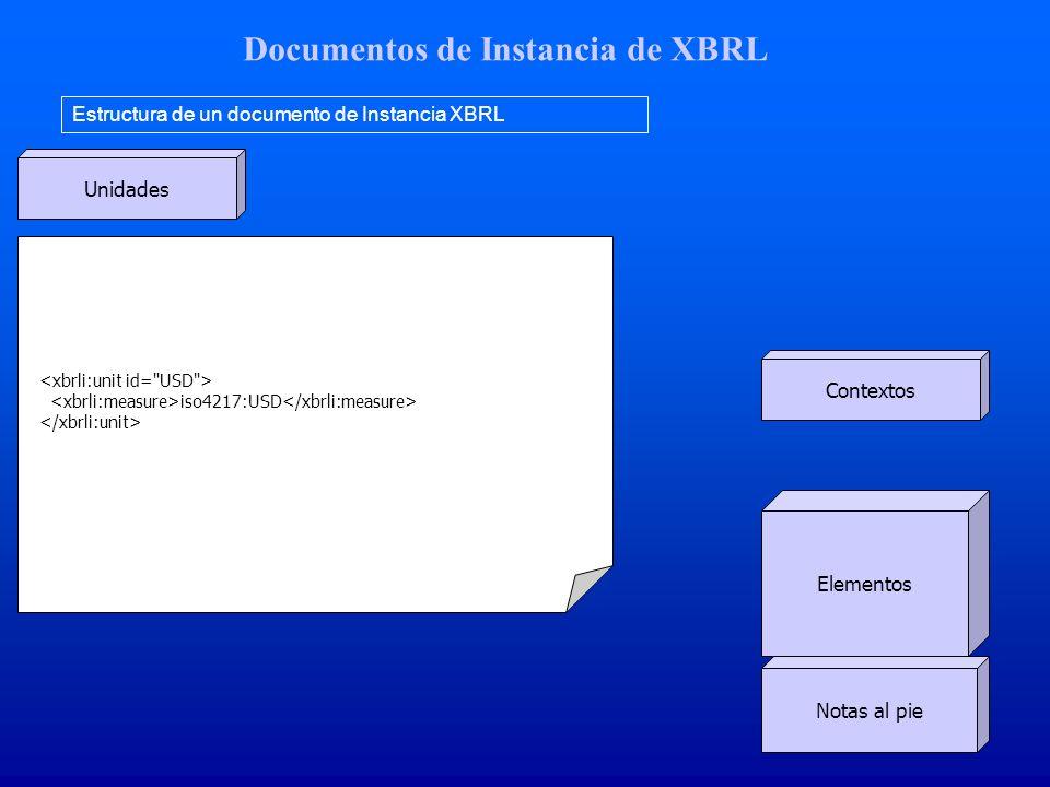 Documentos de Instancia de XBRL Estructura de un documento de Instancia XBRL Contextos Elementos Notas al pie Unidades iso4217:USD