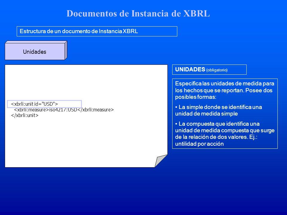 Documentos de Instancia de XBRL Estructura de un documento de Instancia XBRL Unidades iso4217:USD UNIDADES (obligatorio) Especifica las unidades de medida para los hechos que se reportan.