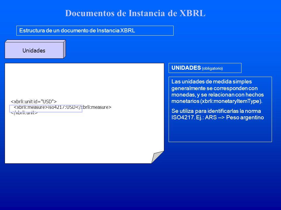 Documentos de Instancia de XBRL Estructura de un documento de Instancia XBRL Unidades iso4217:USD UNIDADES (obligatorio) Las unidades de medida simples generalmente se corresponden con monedas, y se relacionan con hechos monetarios (xbrli:monetaryItemType).