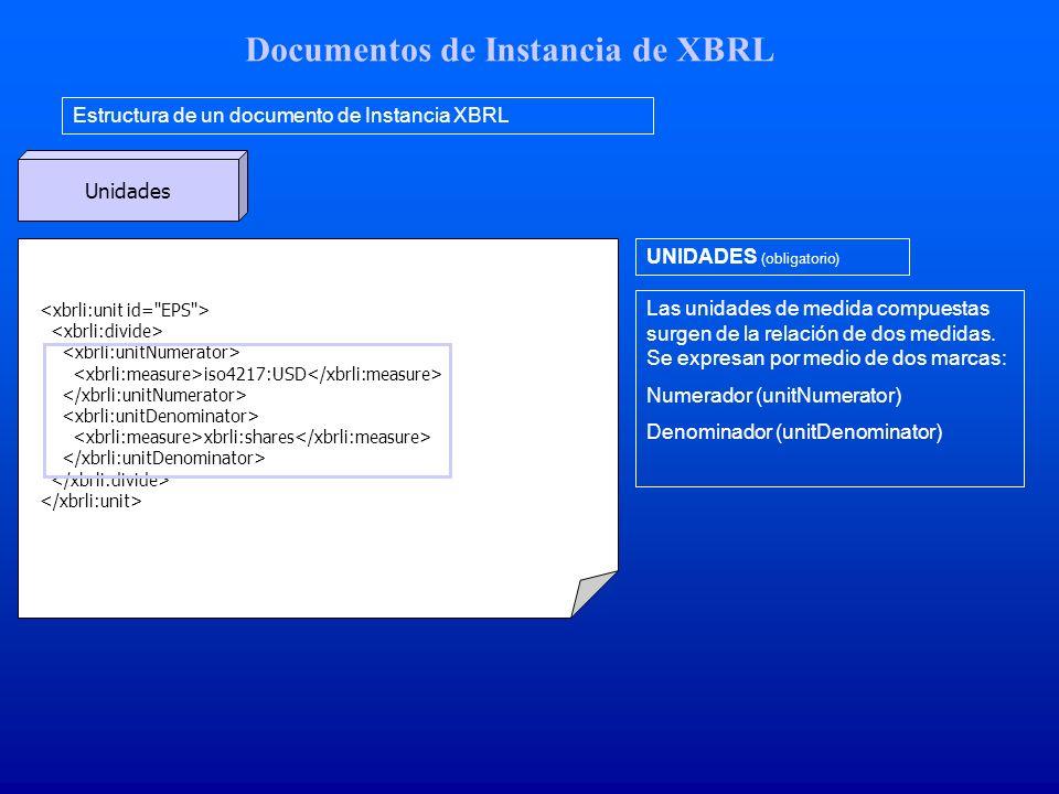 Documentos de Instancia de XBRL Estructura de un documento de Instancia XBRL Unidades iso4217:USD xbrli:shares UNIDADES (obligatorio) Las unidades de medida compuestas surgen de la relación de dos medidas.