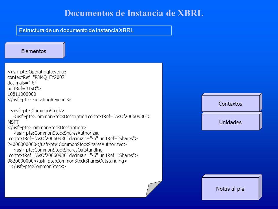 Documentos de Instancia de XBRL Estructura de un documento de Instancia XBRL Contextos Elementos Notas al pie Unidades <usfr-pte:OperatingRevenue contextRef= P3MQ1FY2007 decimals= -6 unitRef= USD > 10811000000 MSFT <usfr-pte:CommonStockSharesAuthorized contextRef= AsOf20060930 decimals= -6 unitRef= Shares > 24000000000 <usfr-pte:CommonStockSharesOutstanding contextRef= AsOf20060930 decimals= -6 unitRef= Shares > 9820000000