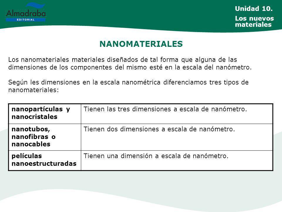 NANOMATERIALES Los nanomateriales materiales diseñados de tal forma que alguna de las dimensiones de los componentes del mismo esté en la escala del nanómetro.